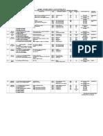 Jadwal Operasi 18 September