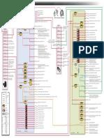Poster Distribution Electrique