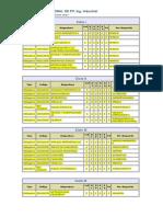 Plan de La Escuela Profesional de Pp-Ing. Ind.
