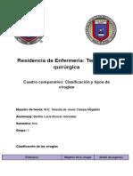 Cirugías - Residencia