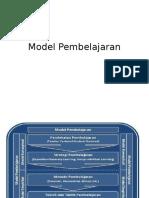 Model Pembelajaran.pptx