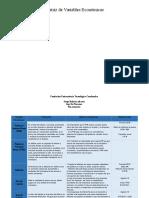 Matriz de Variables Económicas