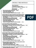 Zahtevi za beton.pdf