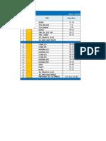 Weekly Report KPI_Makassar Inner 1 CW12