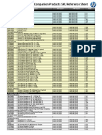 SKU Reference sheet - DP 9.02 and Companion Products.pdf