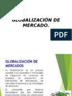 Globalización de Mercado
