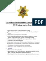 academic competencies for cte