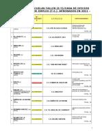 5 16687 Copia de Relacion Et-co-te-2011.Doc-publicar Web