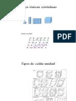 (508789886) Tema5_2_presentacion (2)