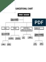 ORGANIZATIONAL CHART.docx