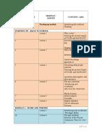 Godisnji Plan i Program DIP in 6