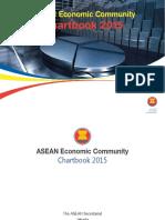 12. April 2016 ASEAN Economic Community AEC Chartbook 2015