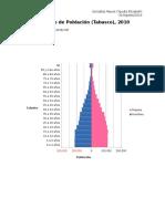Pirámide de Población.docx