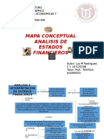 94164840 Mapa Conceptual Analisis de Estados Financieros