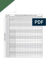 Metric Tolerance Chart.pdf | Engineering Tolerance ...