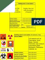 Sign Contact&Hazards