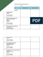 Senarai Pejabat Kesihatan Daerah Selangor 2015