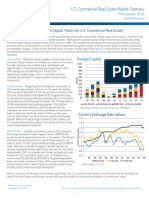 Commercial realestate market overview 2016