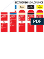 Fire Extinguisher Colour Chart