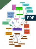 Plataformas EAD.pdf