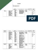 Setting Ulang Sistem Pc