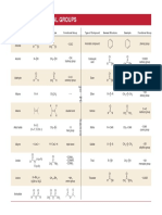 Periodic Table & Functional Groups