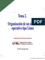Organizacion de un sistema operativo