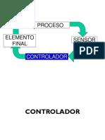 Controladores PID (1)