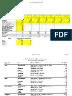 Planilha Custo de Mecanizacao Agricola