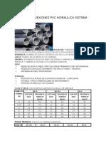 Tubería y Conexiones Pvc Hidraulica Sistema Inglés