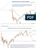 SP500 Update 31 May 10