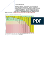 Taller Genomica