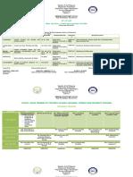 Action Plan & MATRIX in ELLNP.docx