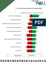 FavoEl 66 % se los colombianos desaprueban la gestión del presidente Santos