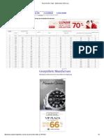 Psychrometric Table - 29