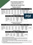 tarifario-plazo-fijo-21-01-2016
