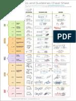 151018 GD T Basics Wall Chart