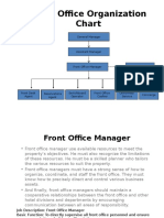 Front Office Organization Chart for Tsm 2