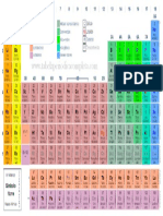 0007 Tabela Periodica Completa
