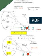 Mecatti02 Appendice Statistica Descrittiva Ed Inferenza