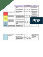 PSSI FP.2