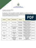 Software Comercializables Validos 26-02-2016