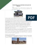 Estructura Funcional Del Sistema de Salud en México