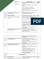 Yearly Lesson Plan Mathematics Form 5