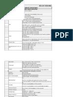 Spesifikasi Teknis Audio System