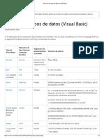 Resumen de Tipos de Datos (Visual Basic)