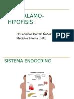 Eje Hipotalamo Hipofisiario