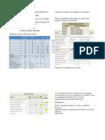 Clasificación de yacimientos respecto a distintos criterios