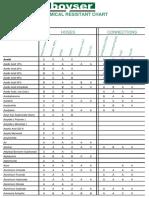 Chem.res Chart Boyser
