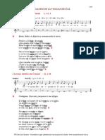 Salmos de Vigilia Pascual